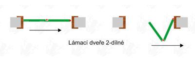 Lámací dveře dvojdílné, schema