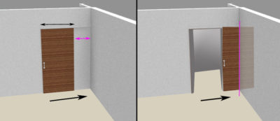 Posuvné dveře do malého prostoru